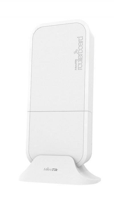 wAP 4G kit